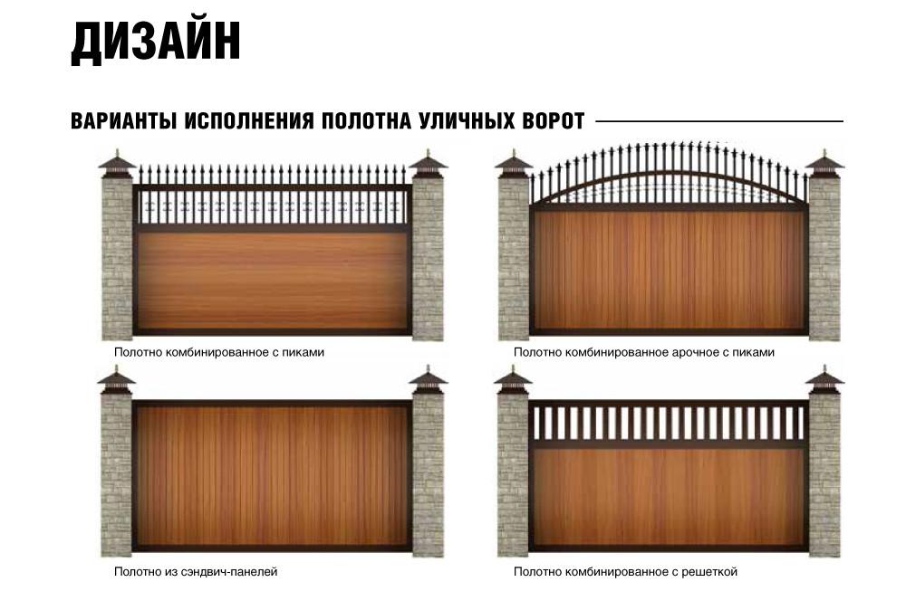 ворота сдвижные откатные уличные